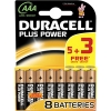 Duracell Plus Power AAA Battery 8-pack (LR03/MN2400/DU01881) DU01881 204527